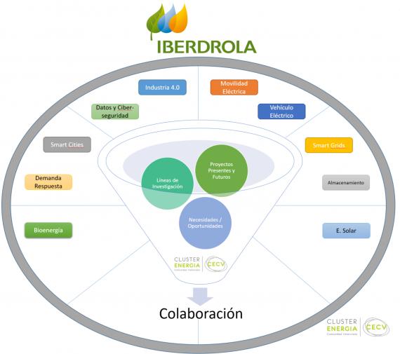 Hoja de instalacion de enlace iberdrola gallery of ii for Oficina virtual del cliente iberdrola